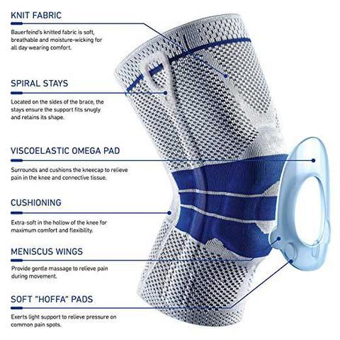 Pain Relief Knee Brace